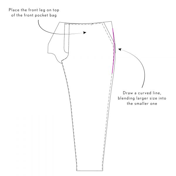 How to: Grade Between Sizes on Lisbeth Pants